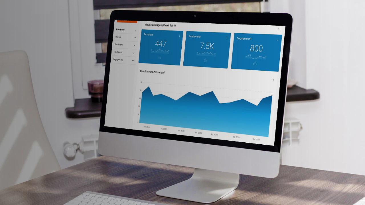 Screenshot Dashboard PR-Desk für Reichweitenanalyse